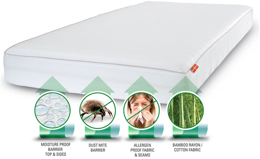 Nature Protect - Moisture Proof Barrier Top and Sides - Dust Mite Barrier - Allergen Proof Fabric - Allergen Proof Seams - Bamboo Rayon and Cotton Fabric Mattress Protector - Danican Private Label Mattress Manufacturer
